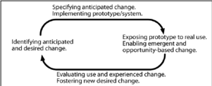 Outline-of-a-sustained-PD-approach-The-PD-approach-outlined-in-Figure-1-resembles-the.png